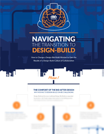 Image for Design-Build Infographic
