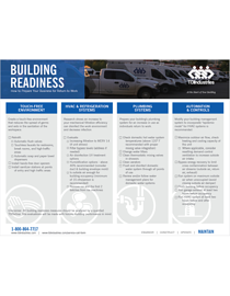 Image for Building Readiness