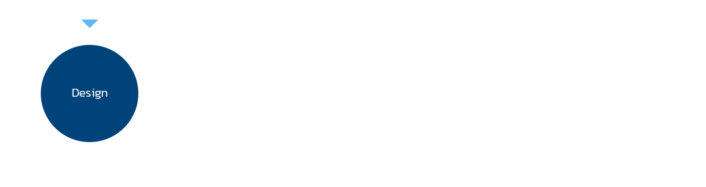 Design-Life-cycle