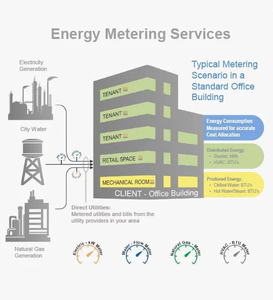 infographic-energy